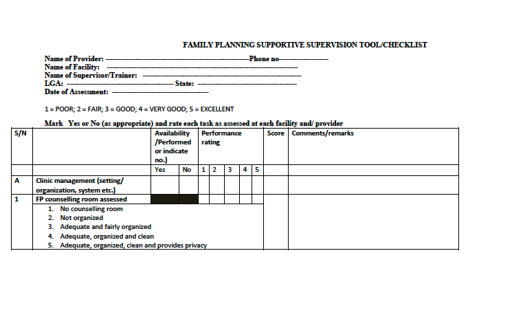Family Planning Supportive Supervision Tool/Checklist