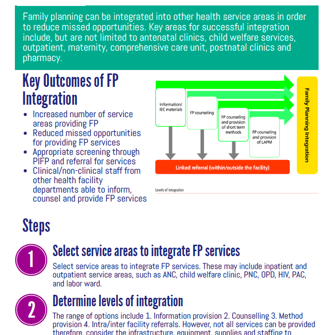 Family Planning Integration Approach